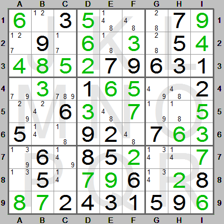 tie-breaker and Ariadne's thread in Sudoku Instructions - step 1